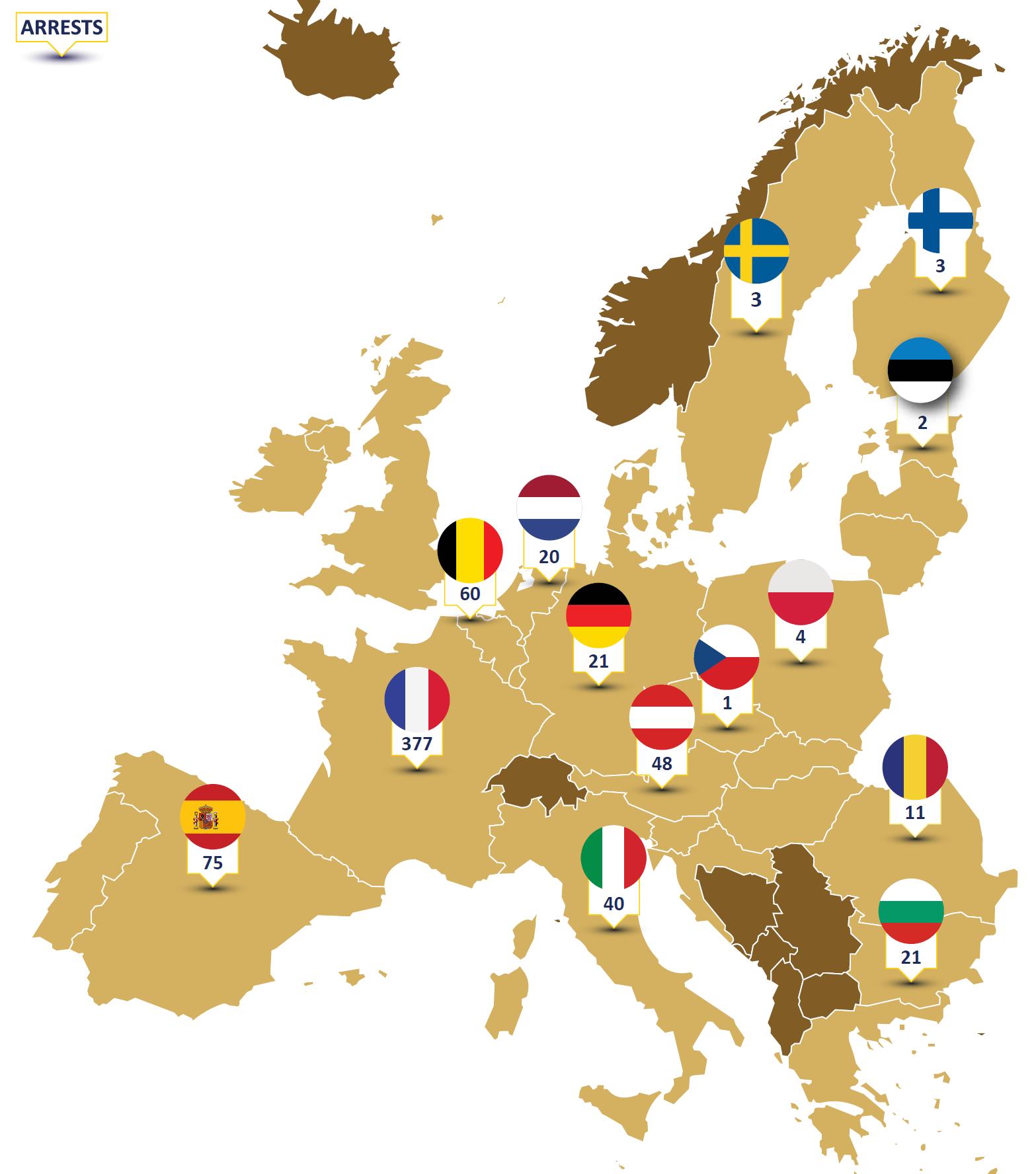 EU_Arrests