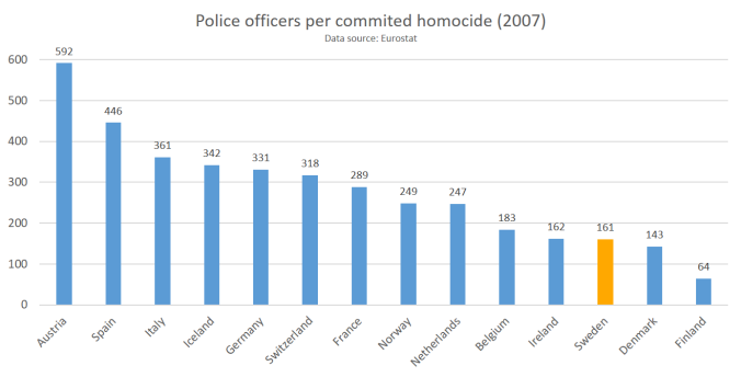 police_officers_pr_commited_homocide_highlight
