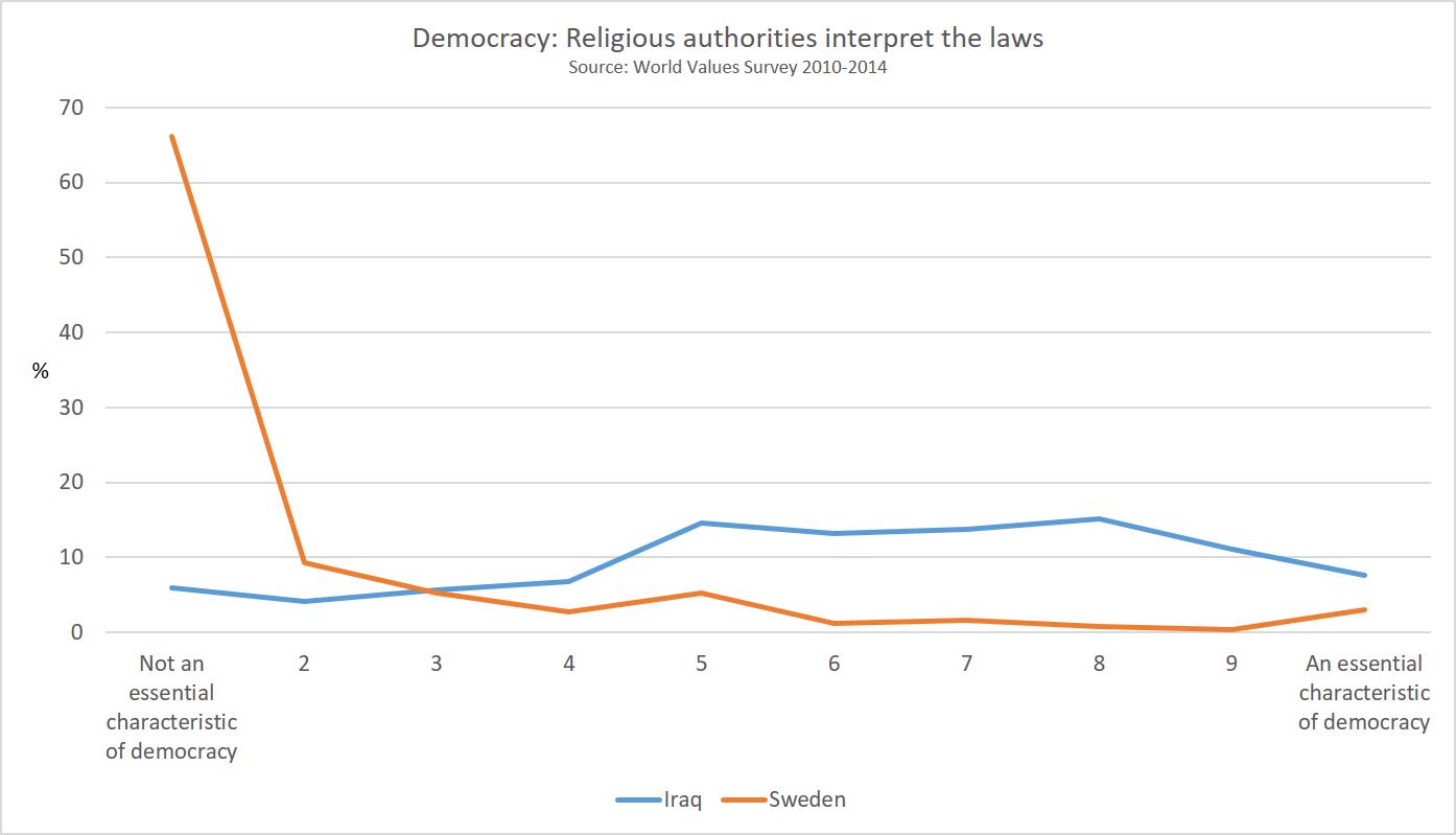 democracy_religious_authorities_interpret_the_laws