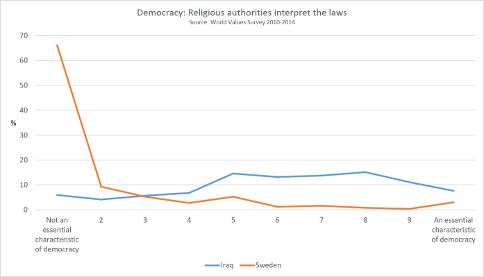 democracy_religious_authorities_interpret_the_laws