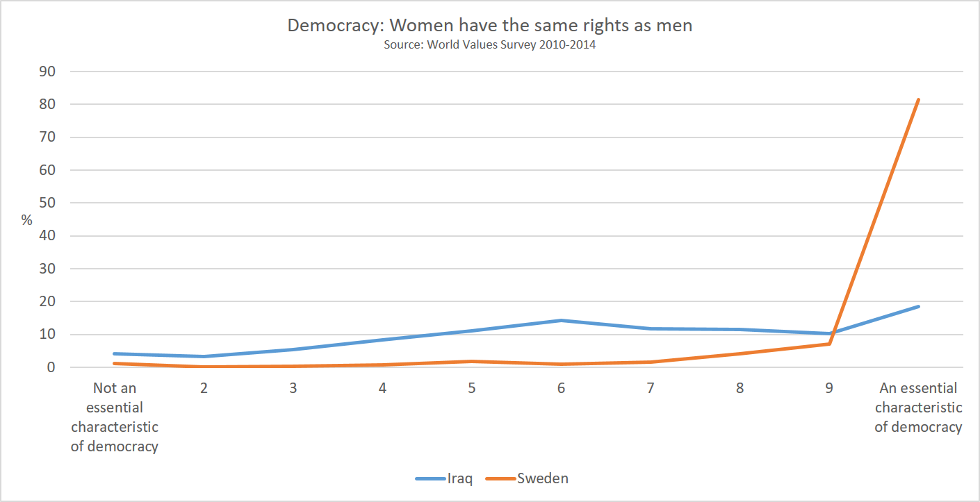 democracy_women_have_the_same_rights_as_men