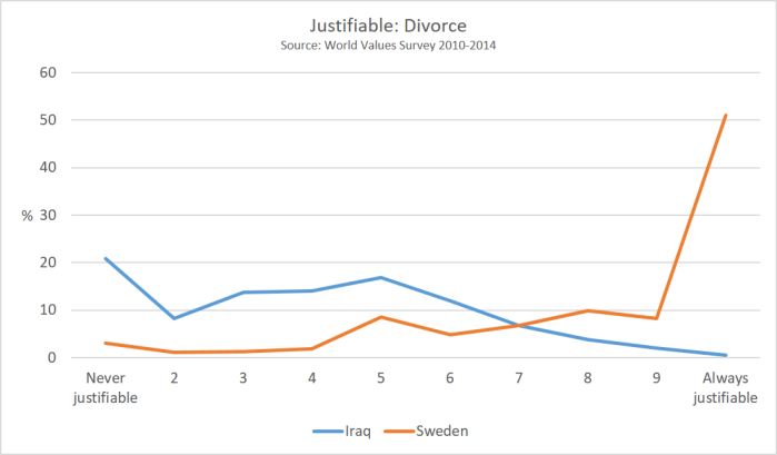 justifiable_divorce