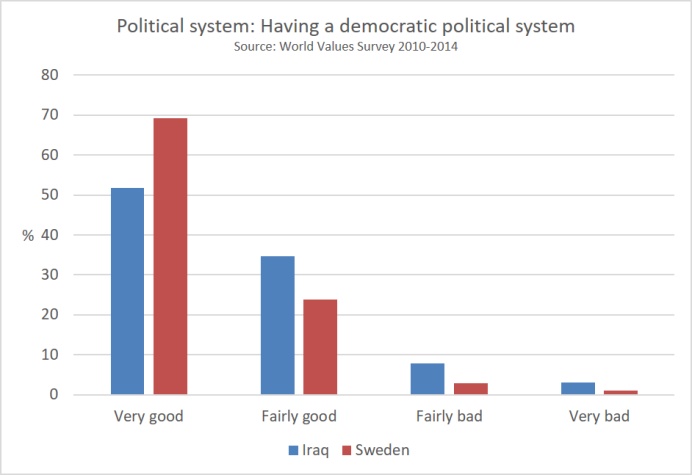 political_system_having_a_democratic_political_system
